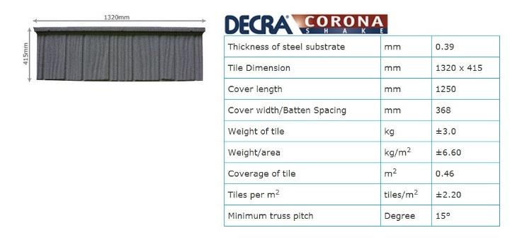 Decra Corona Shakes